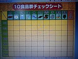 f06fためしてガッテン10食品群チェックシート DSC_1459.jpg
